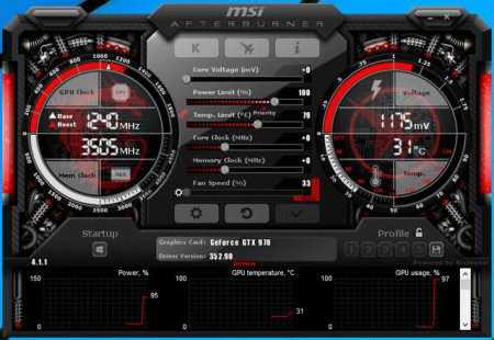 Вышла MSI Afterburner 4.1.1
